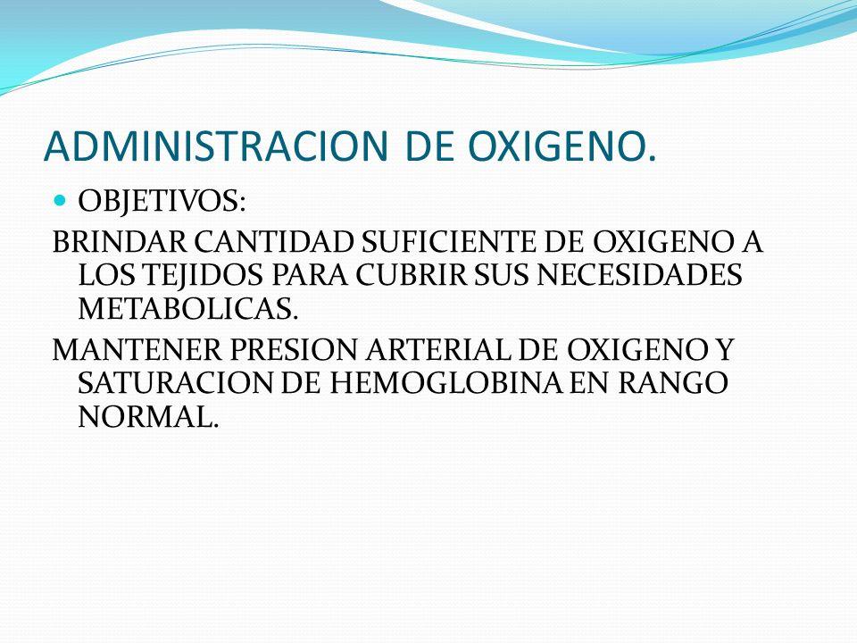 ADMINISTRACION DE OXIGENO CONCENTRACION: puede variar entre 21% y 100%.
