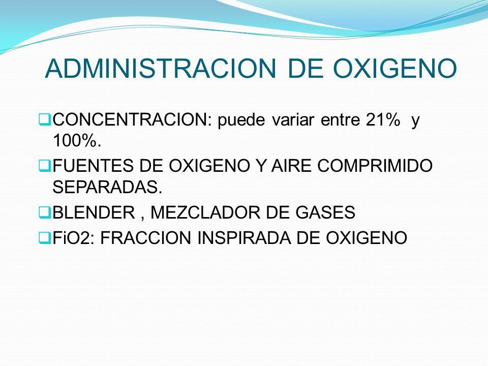 ADMINISTRACION DE OXIGENO CONCENTRACION: puede variar entre 21% y 100%. FUENTES DE OXIGENO Y AIRE COMPRIMIDO SEPARADAS. BLENDER, MEZCLADOR DE GASES Fi