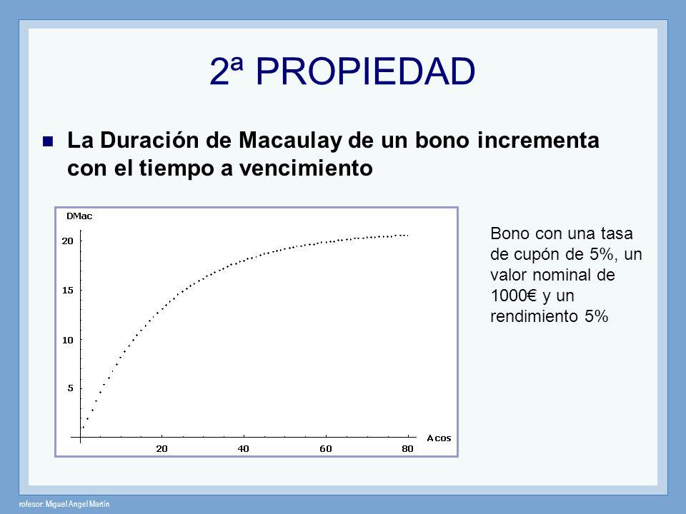 rofesor: Miguel Angel Martín 2ª PROPIEDAD La Duración de Macaulay de un bono incrementa con el tiempo a vencimiento Bono con una tasa de cupón de 5%,