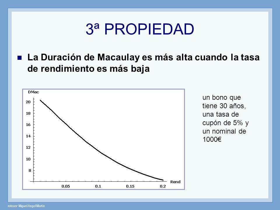 rofesor: Miguel Angel Martín 3ª PROPIEDAD La Duración de Macaulay es más alta cuando la tasa de rendimiento es más baja un bono que tiene 30 años, una