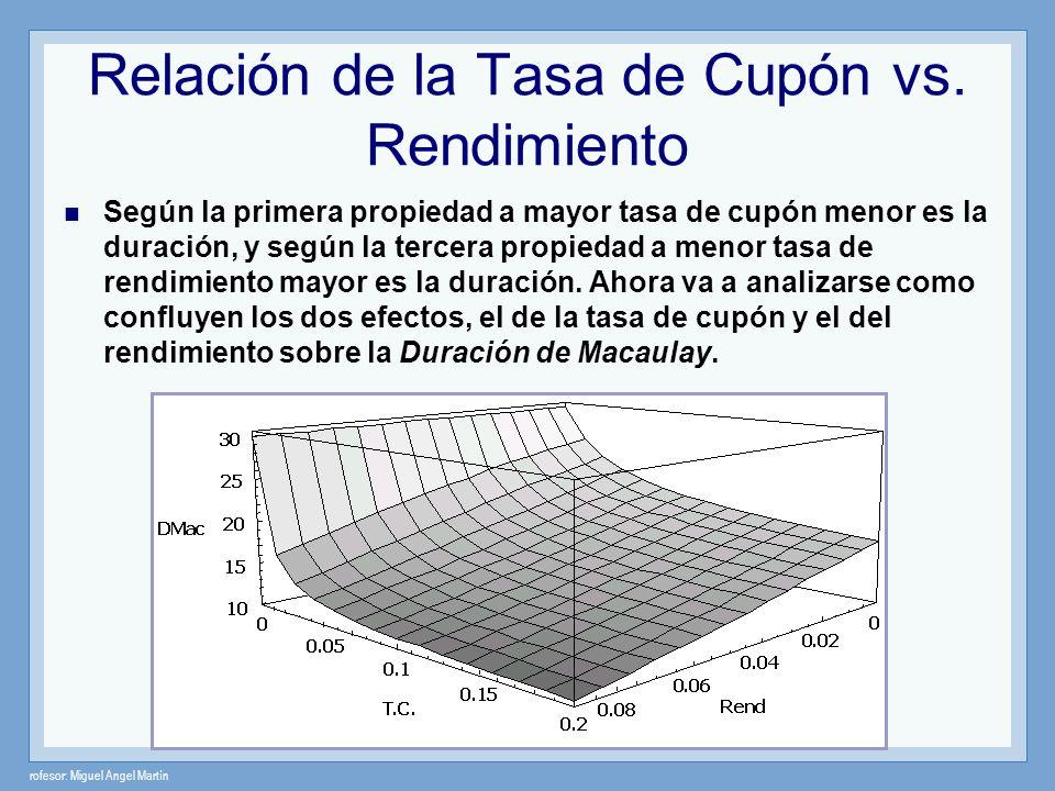 rofesor: Miguel Angel Martín Relación de la Tasa de Cupón vs. Rendimiento Según la primera propiedad a mayor tasa de cupón menor es la duración, y seg