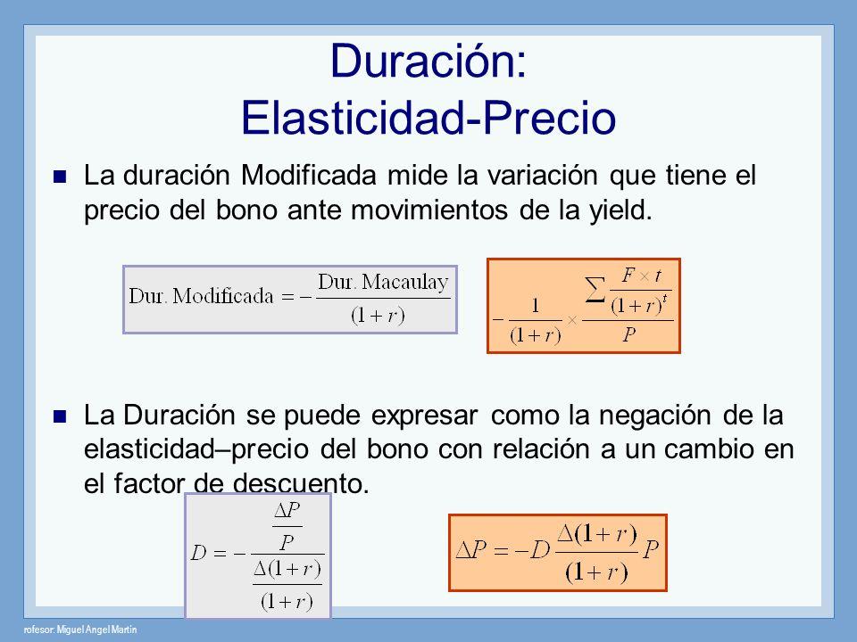 Duración: Elasticidad-Precio La duración Modificada mide la variación que tiene el precio del bono ante movimientos de la yield. La Duración se puede