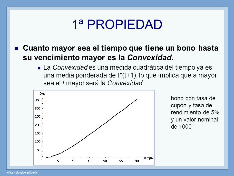 rofesor: Miguel Angel Martín 1ª PROPIEDAD Cuanto mayor sea el tiempo que tiene un bono hasta su vencimiento mayor es la Convexidad. La Convexidad es u
