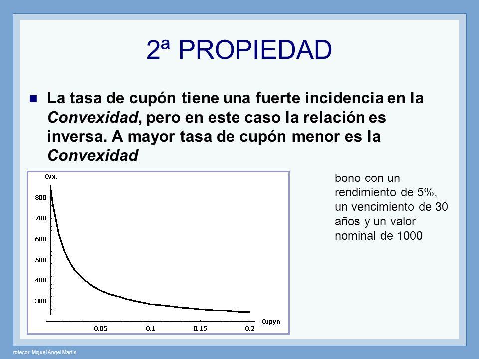rofesor: Miguel Angel Martín 2ª PROPIEDAD La tasa de cupón tiene una fuerte incidencia en la Convexidad, pero en este caso la relación es inversa. A m