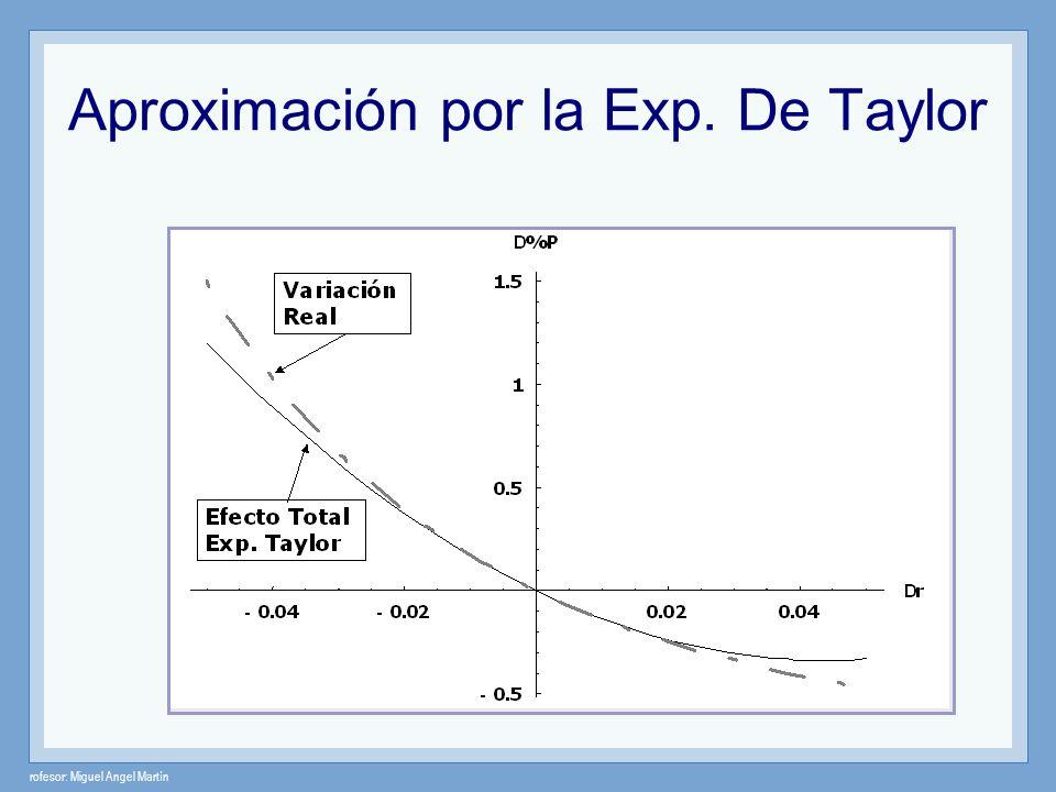 rofesor: Miguel Angel Martín Aproximación por la Exp. De Taylor