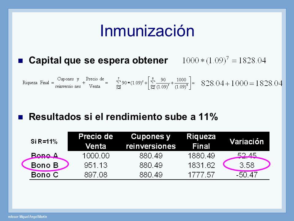 rofesor: Miguel Angel Martín Inmunización Capital que se espera obtener Resultados si el rendimiento sube a 11%