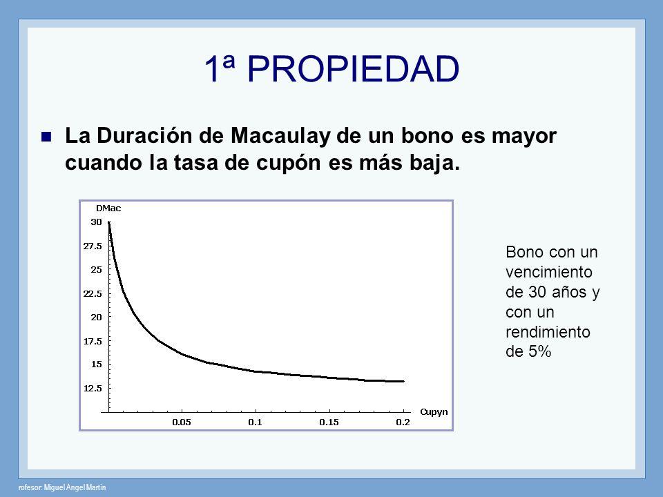 rofesor: Miguel Angel Martín 1ª PROPIEDAD La Duración de Macaulay de un bono es mayor cuando la tasa de cupón es más baja. Bono con un vencimiento de