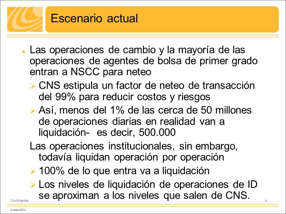 4 Confidential Escenario actual Las operaciones de cambio y la mayoría de las operaciones de agentes de bolsa de primer grado entran a NSCC para neteo CNS estipula un factor de neteo de transacción del 99% para reducir costos y riesgos Así, menos del 1% de las cerca de 50 millones de operaciones diarias en realidad van a liquidación- es decir, 500.000 Las operaciones institucionales, sin embargo, todavía liquidan operación por operación 100% de lo que entra va a liquidación Los niveles de liquidación de operaciones de ID se aproximan a los niveles que salen de CNS.