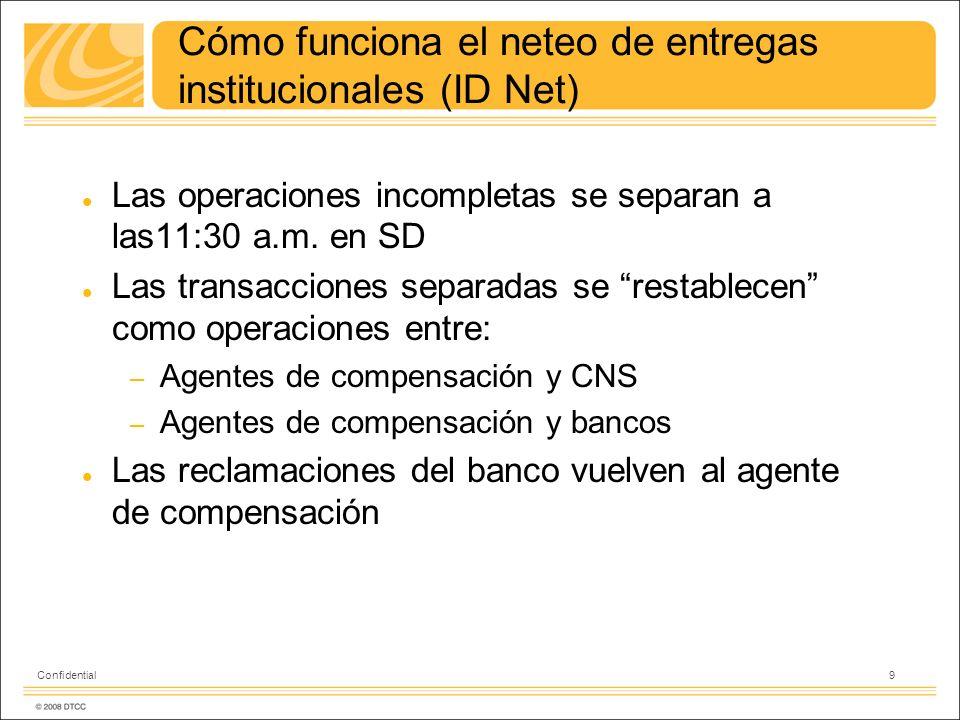 9 Confidential Cómo funciona el neteo de entregas institucionales (ID Net) Las operaciones incompletas se separan a las11:30 a.m.