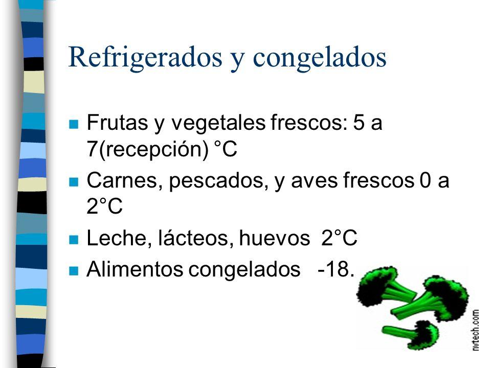 Refrigerados y congelados n Frutas y vegetales frescos: 5 a 7(recepción) °C n Carnes, pescados, y aves frescos 0 a 2°C n Leche, lácteos, huevos 2°C n
