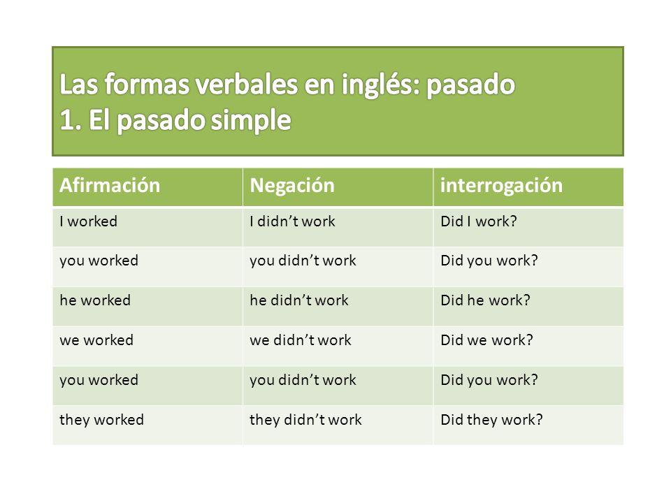La regla para la formación del pasado simple y pasado participio de los verbos regulares tiene algunas variantes, entre las cuales figuran las siguientes: 1.