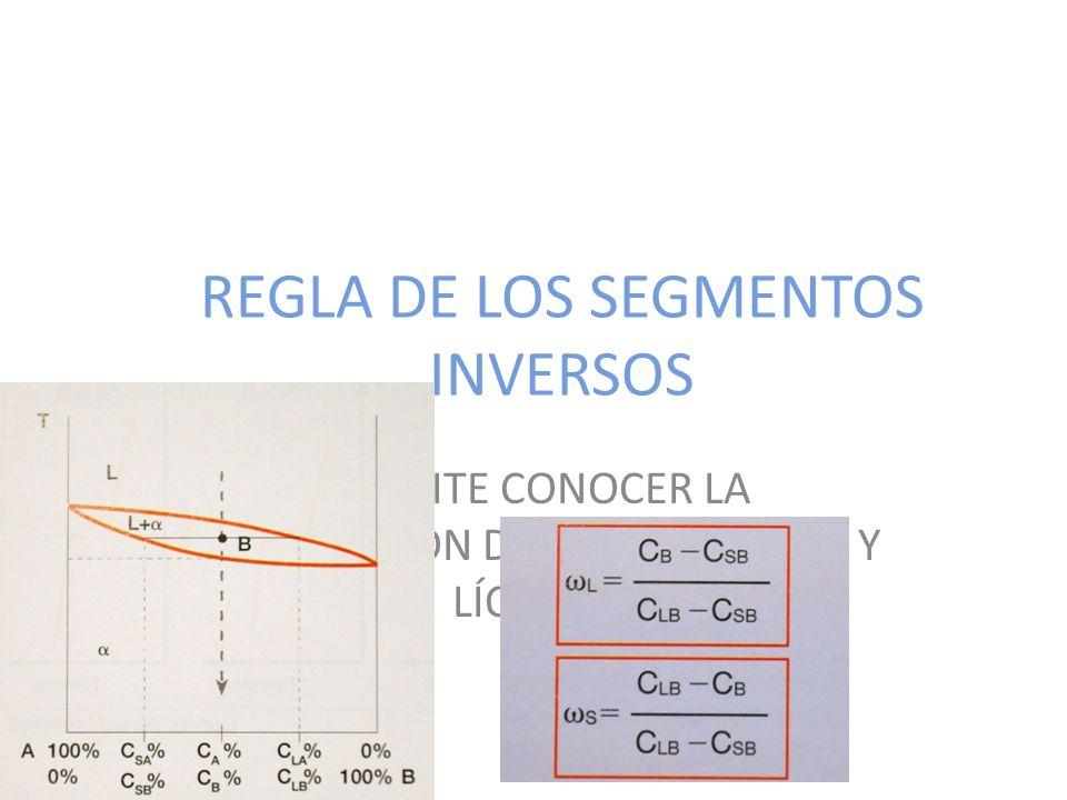 REGLA DE LOS SEGMENTOS INVERSOS PERMITE CONOCER LA COMPOSICIÓN DE LA FASE SÓLIDA Y LÍQUIDA