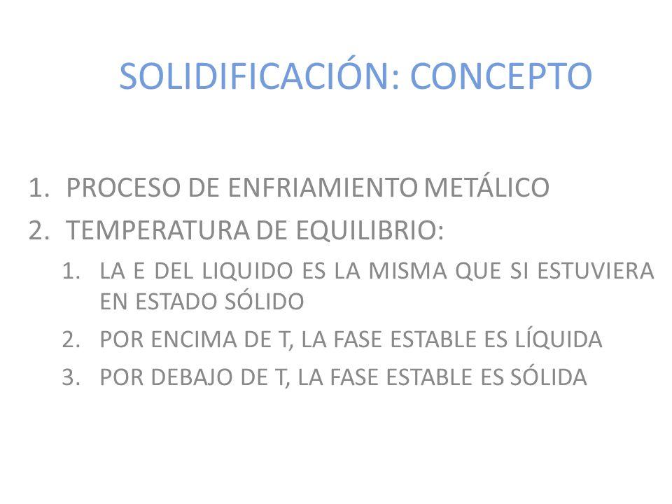 SOLIDIFICACIÓN: CONCEPTO 1.PROCESO DE ENFRIAMIENTO METÁLICO 2.TEMPERATURA DE EQUILIBRIO: 1.LA E DEL LIQUIDO ES LA MISMA QUE SI ESTUVIERA EN ESTADO SÓL
