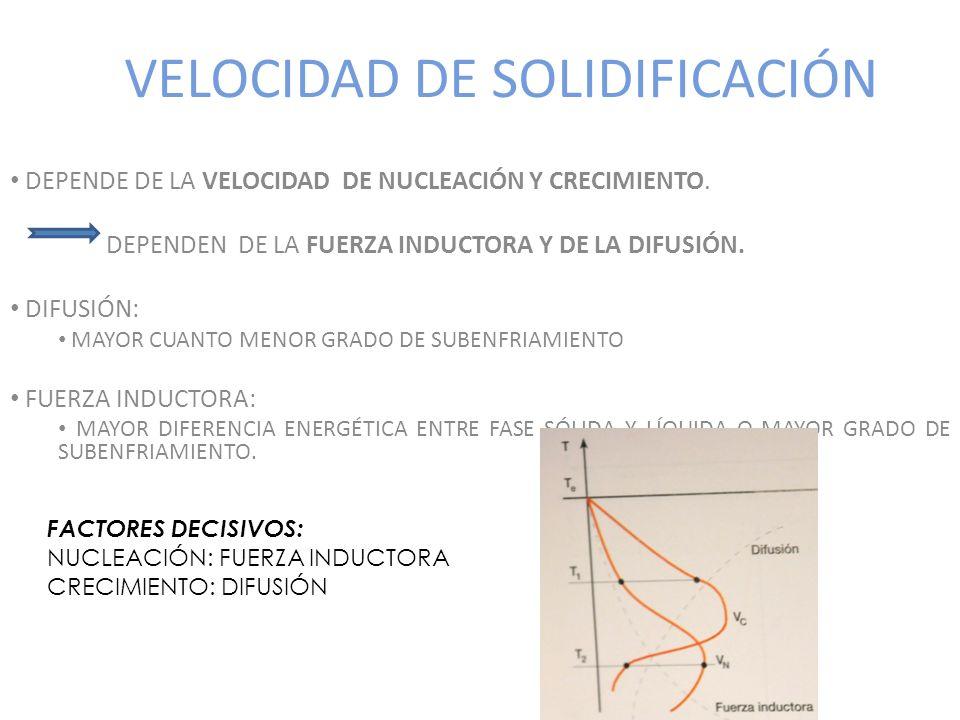 VELOCIDAD DE SOLIDIFICACIÓN DEPENDE DE LA VELOCIDAD DE NUCLEACIÓN Y CRECIMIENTO. DEPENDEN DE LA FUERZA INDUCTORA Y DE LA DIFUSIÓN. DIFUSIÓN: MAYOR CUA