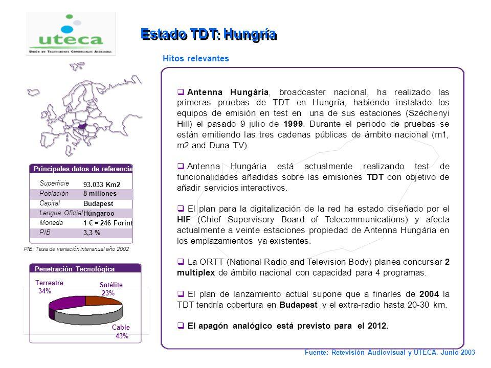 10 Estado TDT: Bulgaria Superficie Población Capital Lengua Oficial Moneda PIB 110.994 Km2 8 millones Sofía Búlgaro 1 Leva Búl. = 0,51 3,2 % Principal
