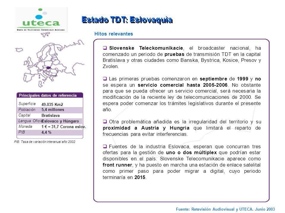 11 Estado TDT: Hungría Principales datos de referencia PIB: Tasa de variación interanual año 2002 Superficie Población Capital Lengua Oficial Moneda P