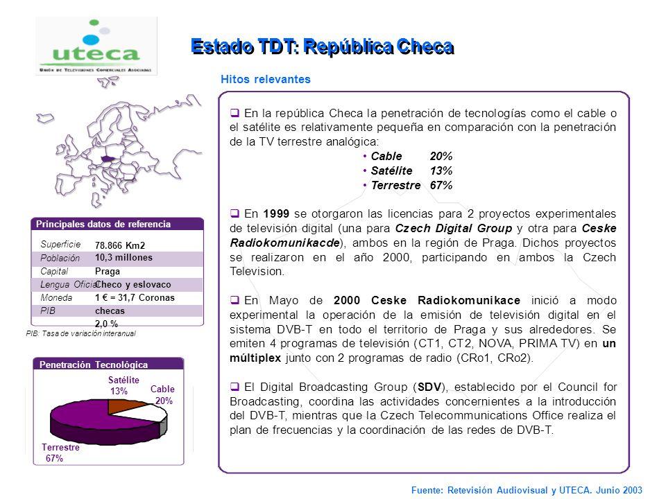 12 Estado TDT: Eslovaquia Principales datos de referencia PIB: Tasa de variación interanual año 2002 Superficie Población Capital Lengua Oficial Moned