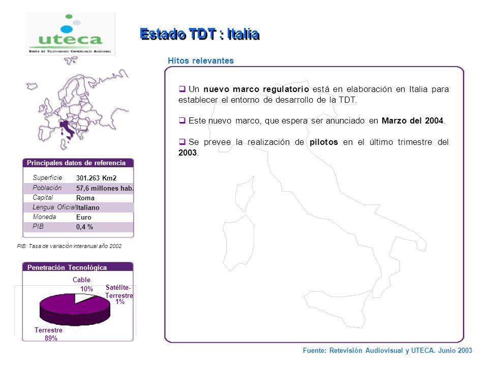 5 Estado TDT : Portugal En Portugal, tecnologías como el cable y el satélite han arañado un porcentaje importante de penetración a la TV analógica: Ca