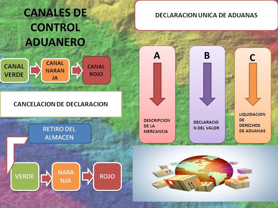 CANALES DE CONTROL ADUANERO CANAL VERDE CANAL NARAN JA CANAL ROJO CANCELACION DE DECLARACION RETIRO DEL ALMACEN VERDE NARA NJA ROJO DECLARACION UNICA