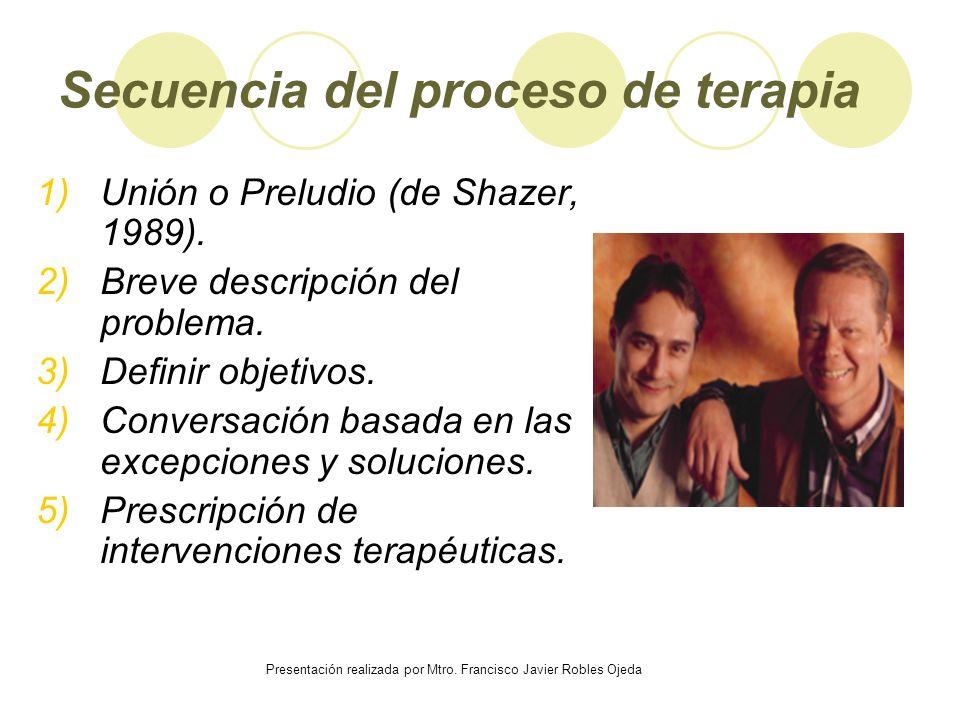 Secuencia del proceso de terapia 1)Unión o Preludio (de Shazer, 1989). 2)Breve descripción del problema. 3)Definir objetivos. 4)Conversación basada en
