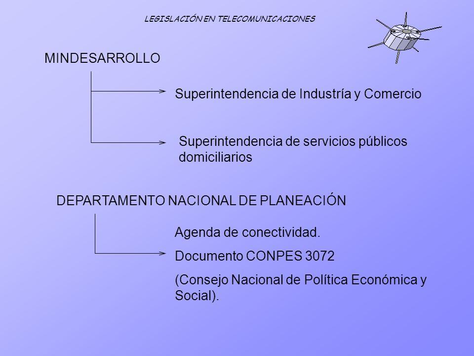 MINDESARROLLO Superintendencia de Industría y Comercio Superintendencia de servicios públicos domiciliarios DEPARTAMENTO NACIONAL DE PLANEACIÓN Agenda