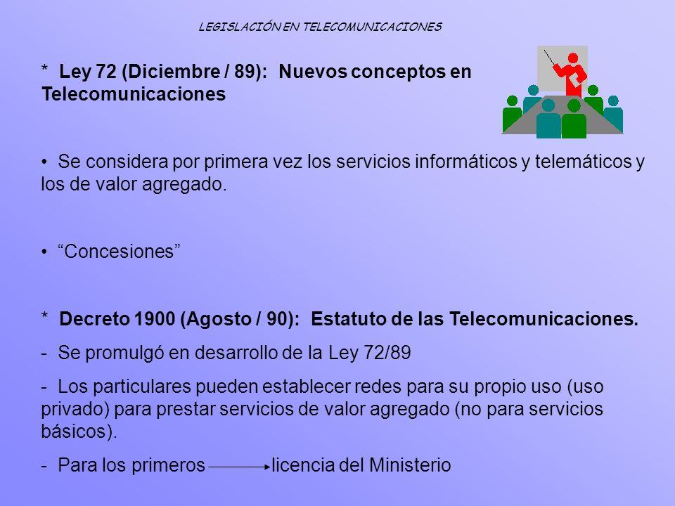 * Ley 72 (Diciembre / 89): Nuevos conceptos en Telecomunicaciones Se considera por primera vez los servicios informáticos y telemáticos y los de valor