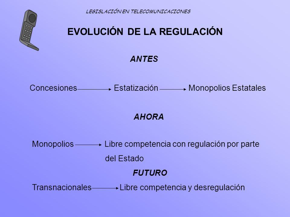EVOLUCIÓN DE LA REGULACIÓN ANTES Concesiones Estatización Monopolios Estatales AHORA Monopolios Libre competencia con regulación por parte del Estado