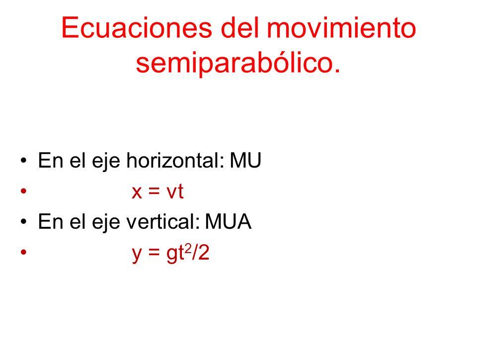 Ecuaciones del movimiento semiparabólico. En el eje horizontal: MU x = vt En el eje vertical: MUA y = gt 2 /2