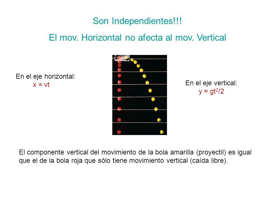 Son Independientes!!! El mov. Horizontal no afecta al mov. Vertical El componente vertical del movimiento de la bola amarilla (proyectil) es igual que