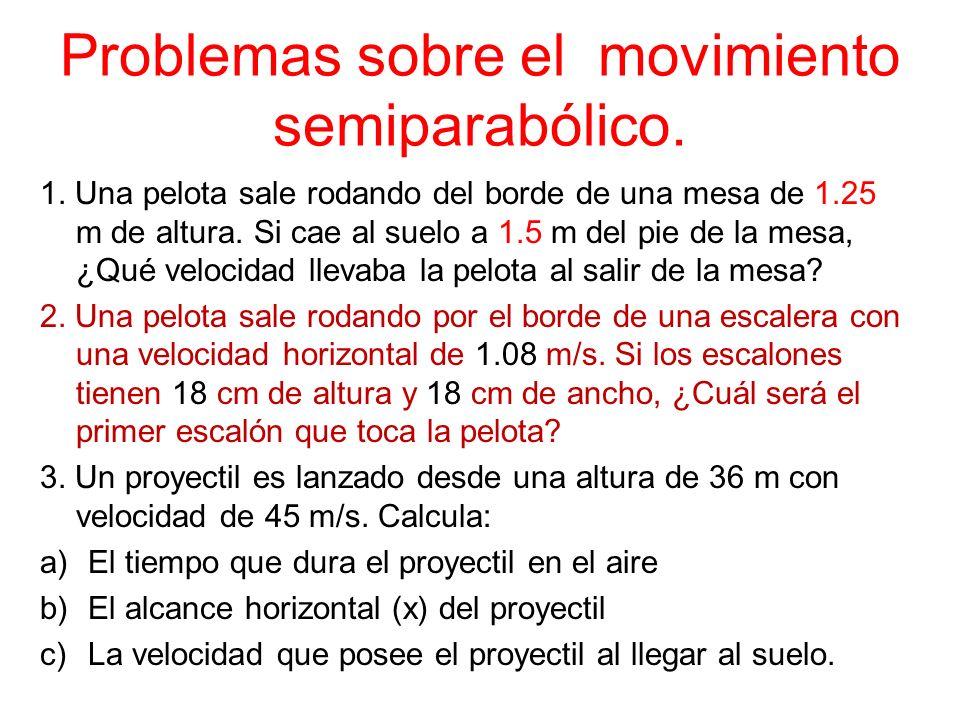 Problemas sobre el movimiento semiparabólico. 1. Una pelota sale rodando del borde de una mesa de 1.25 m de altura. Si cae al suelo a 1.5 m del pie de