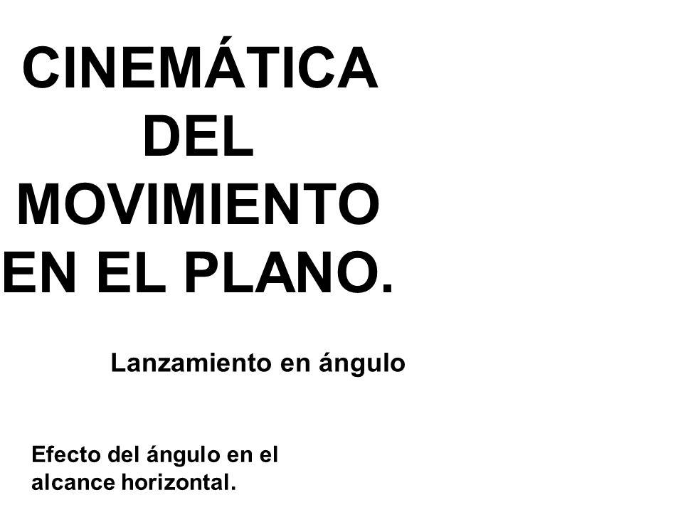 CINEMÁTICA DEL MOVIMIENTO EN EL PLANO. Lanzamiento en ángulo Efecto del ángulo en el alcance horizontal.