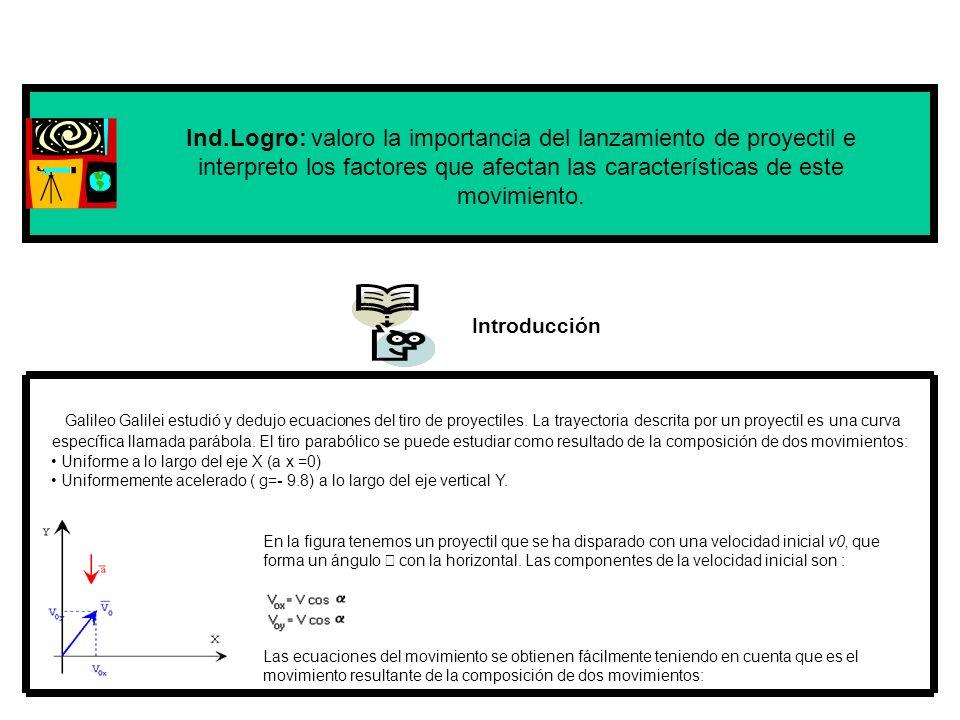 Ind.Logro: valoro la importancia del lanzamiento de proyectil e interpreto los factores que afectan las características de este movimiento. Introducci