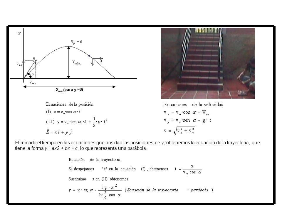 Eliminado el tiempo en las ecuaciones que nos dan las posiciones x e y, obtenemos la ecuación de la trayectoria, que tiene la forma y.=.ax2 + bx + c,