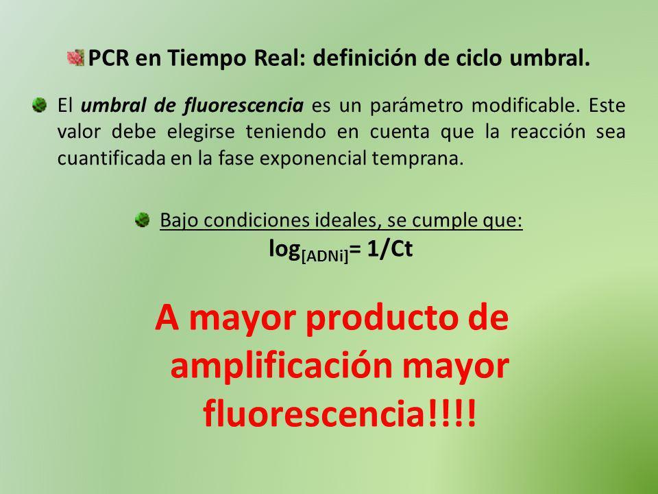 A mayor producto de amplificación mayor fluorescencia!!!! PCR en Tiempo Real: definición de ciclo umbral. El umbral de fluorescencia es un parámetro m