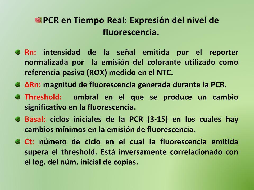 Rn: intensidad de la señal emitida por el reporter normalizada por la emisión del colorante utilizado como referencia pasiva (ROX) medido en el NTC. Δ