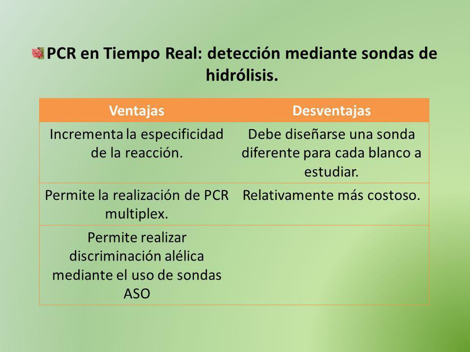 PCR en Tiempo Real: detección mediante sondas de hidrólisis. VentajasDesventajas Incrementa la especificidad de la reacción. Debe diseñarse una sonda