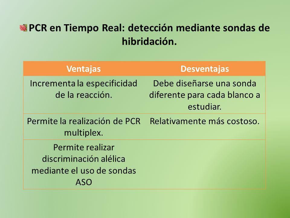 PCR en Tiempo Real: detección mediante sondas de hibridación. VentajasDesventajas Incrementa la especificidad de la reacción. Debe diseñarse una sonda