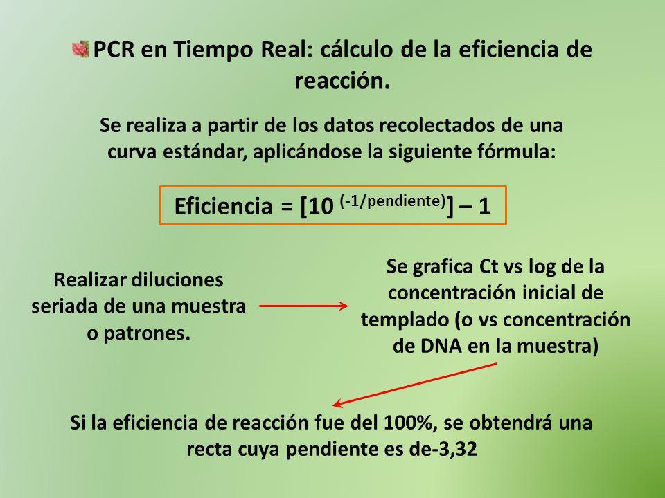 PCR en Tiempo Real: cálculo de la eficiencia de reacción. Se realiza a partir de los datos recolectados de una curva estándar, aplicándose la siguient
