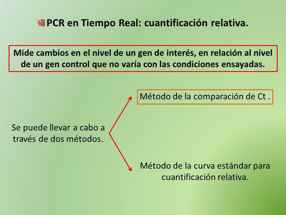 PCR en Tiempo Real: cuantificación relativa. Mide cambios en el nivel de un gen de interés, en relación al nivel de un gen control que no varía con la