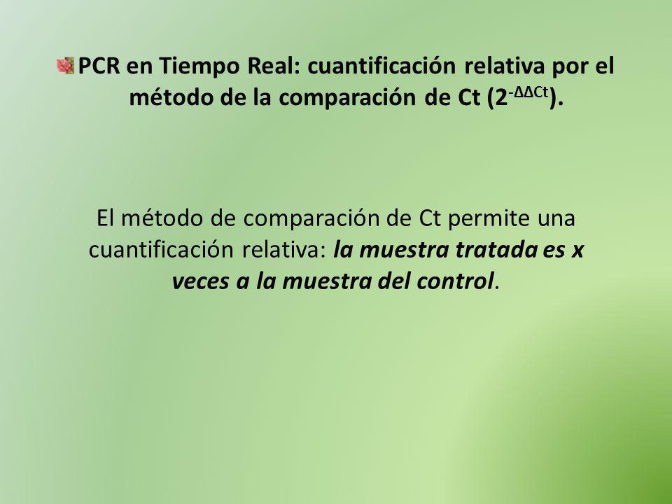 PCR en Tiempo Real: cuantificación relativa por el método de la comparación de Ct (2 -ΔΔCt ). El método de comparación de Ct permite una cuantificació