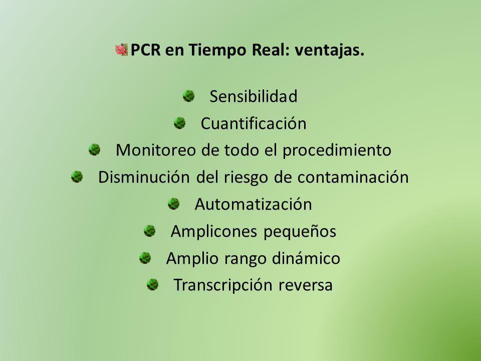 PCR en Tiempo Real: ventajas. Sensibilidad Cuantificación Monitoreo de todo el procedimiento Disminución del riesgo de contaminación Automatización Am