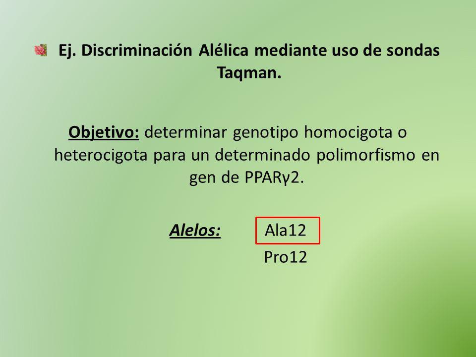 Objetivo: determinar genotipo homocigota o heterocigota para un determinado polimorfismo en gen de PPARγ2. Alelos: Ala12 Pro12 Ej. Discriminación Alél