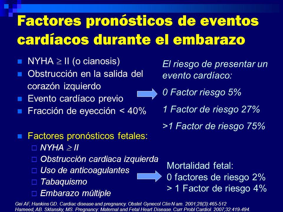 Factores pronósticos de eventos cardíacos durante el embarazo NYHA II (o cianosis) Obstrucción en la salida del corazón izquierdo Evento cardíaco prev