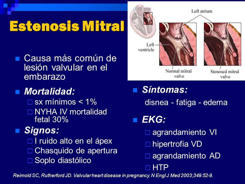 Estenosis Mitral Causa más común de lesión valvular en el embarazo Mortalidad: sx mínimos < 1% NYHA IV mortalidad fetal 30% Signos: I ruido alto en el