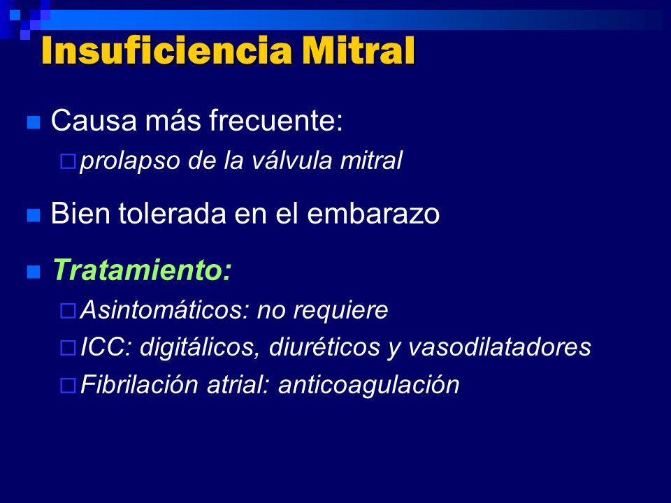 Insuficiencia Mitral Causa más frecuente: prolapso de la válvula mitral Bien tolerada en el embarazo Tratamiento: Asintomáticos: no requiere ICC: digi