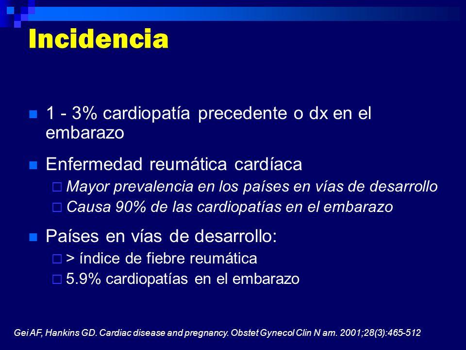 Incidencia 1 - 3% cardiopatía precedente o dx en el embarazo Enfermedad reumática cardíaca Mayor prevalencia en los países en vías de desarrollo Causa