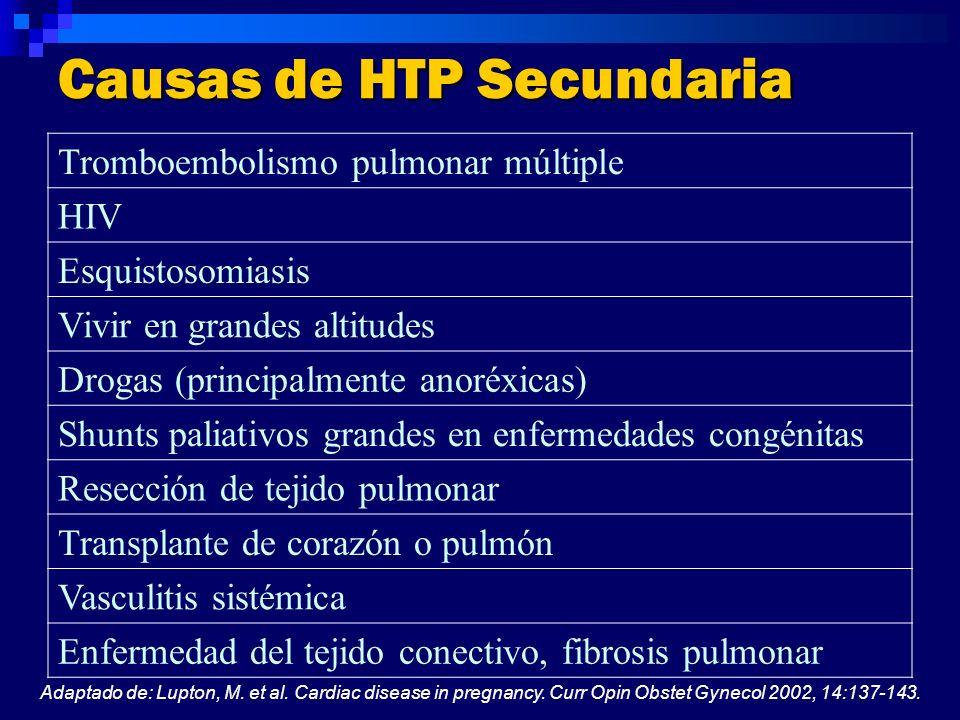 Causas de HTP Secundaria Tromboembolismo pulmonar múltiple HIV Esquistosomiasis Vivir en grandes altitudes Drogas (principalmente anoréxicas) Shunts p