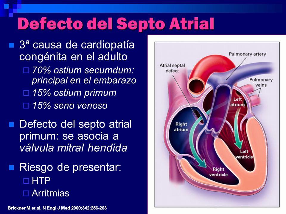 Defecto del Septo Atrial 3ª causa de cardiopatía congénita en el adulto 70% ostium secumdum: principal en el embarazo 15% ostium primum 15% seno venos