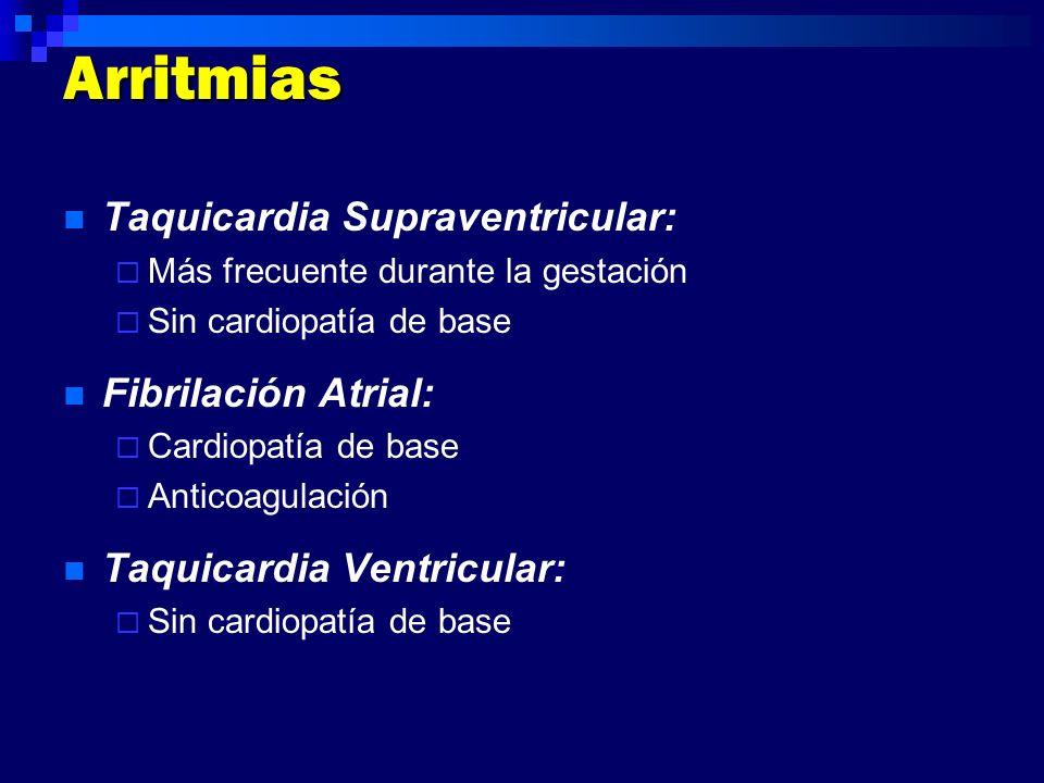 Arritmias Taquicardia Supraventricular: Más frecuente durante la gestación Sin cardiopatía de base Fibrilación Atrial: Cardiopatía de base Anticoagula