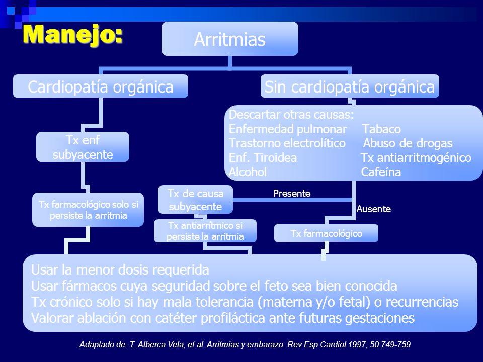 Ausente Presente Manejo: Adaptado de: T. Alberca Vela, et al. Arritmias y embarazo. Rev Esp Cardiol 1997; 50:749-759